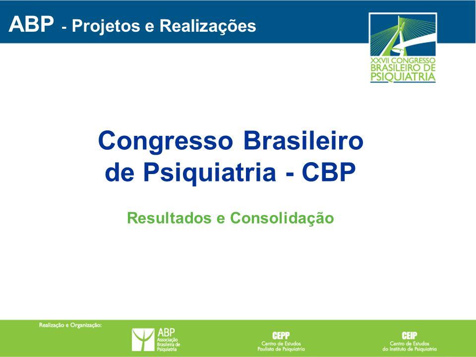 Congresso Brasileiro de Psiquiatria - CBP Resultados e Consolidação