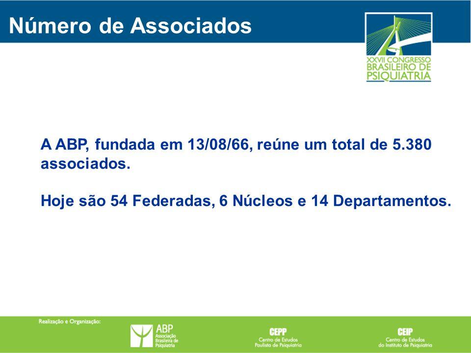 Número de Associados A ABP, fundada em 13/08/66, reúne um total de 5.380 associados.