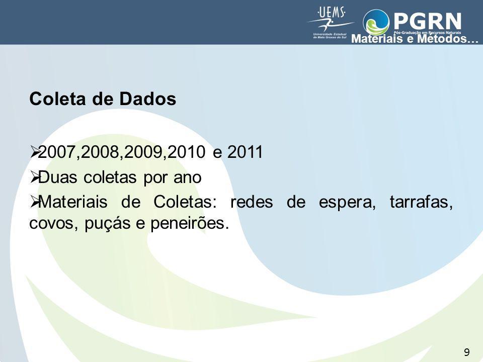 Coleta de Dados 2007,2008,2009,2010 e 2011 Duas coletas por ano