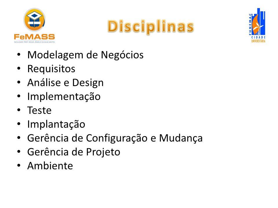 Disciplinas Modelagem de Negócios Requisitos Análise e Design