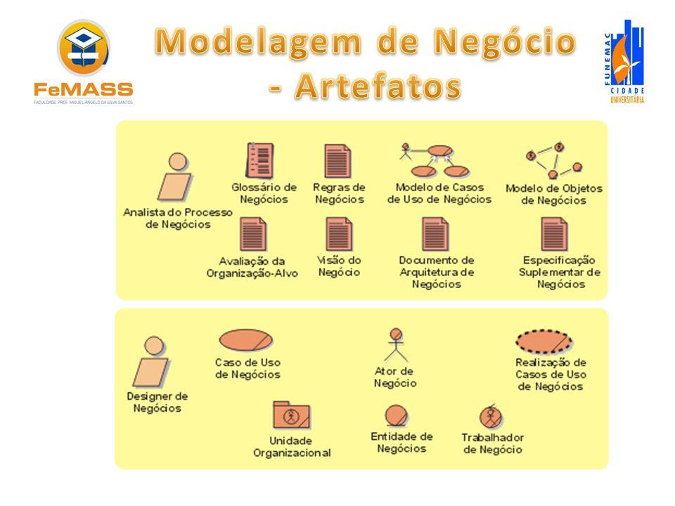 Modelagem de Negócio - Artefatos