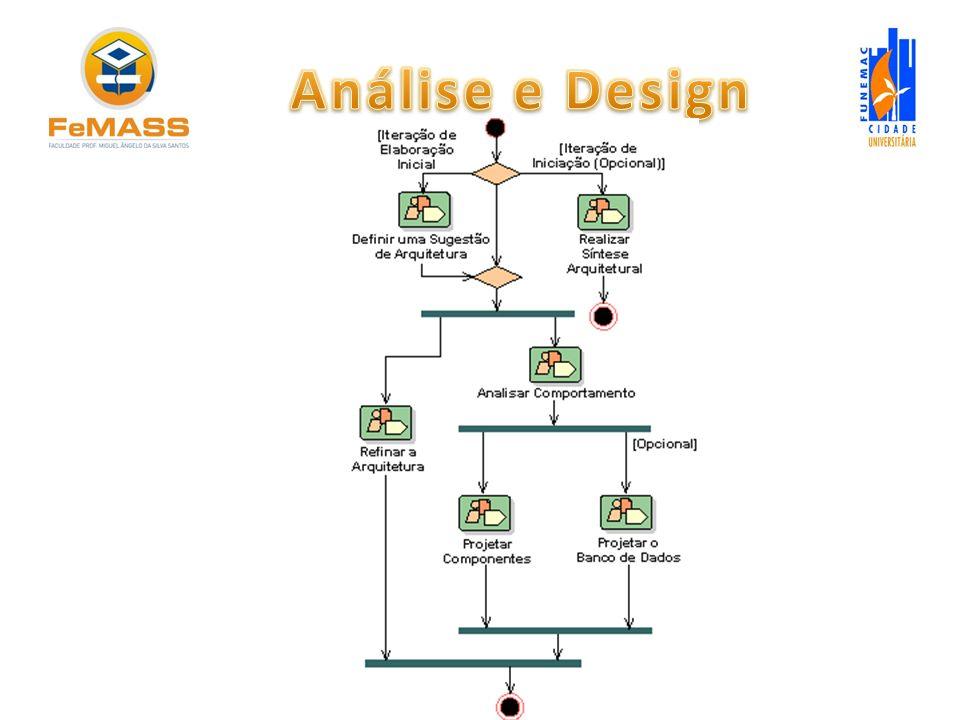 Análise e Design