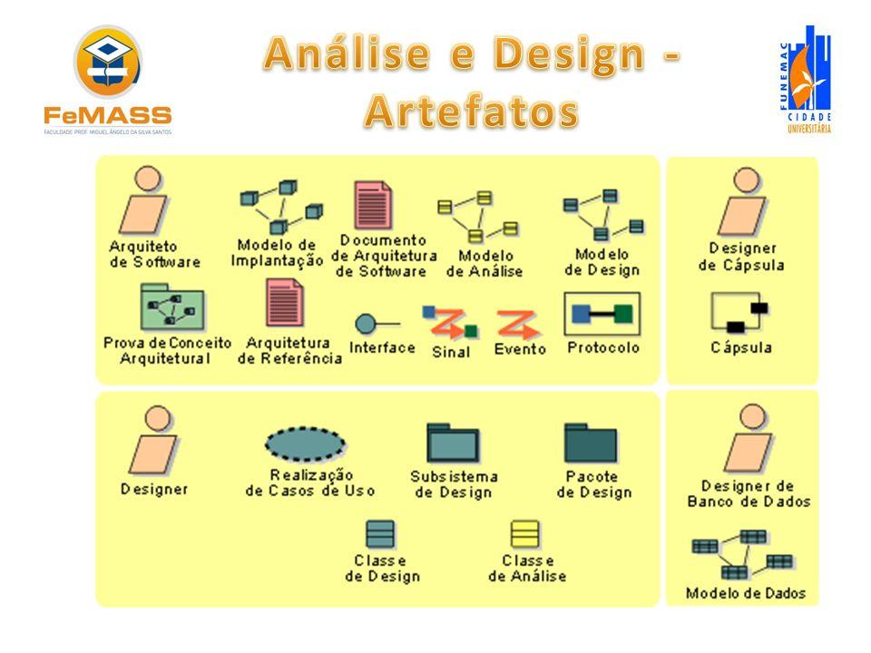Análise e Design - Artefatos