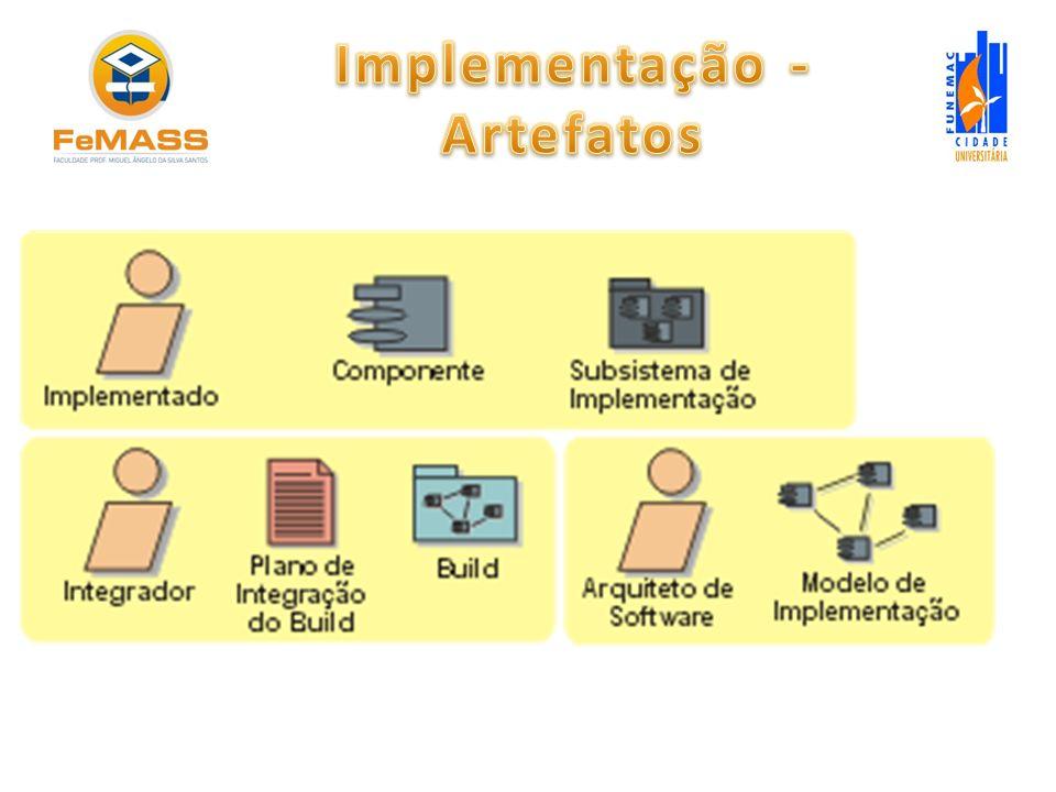 Implementação - Artefatos
