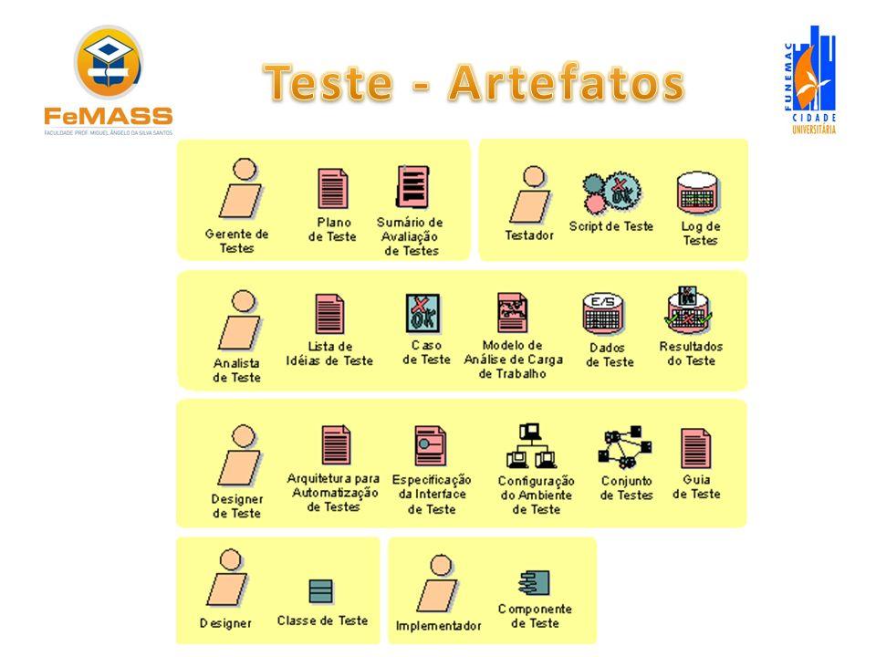 Teste - Artefatos