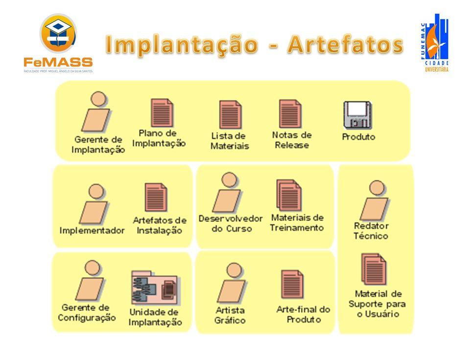 Implantação - Artefatos
