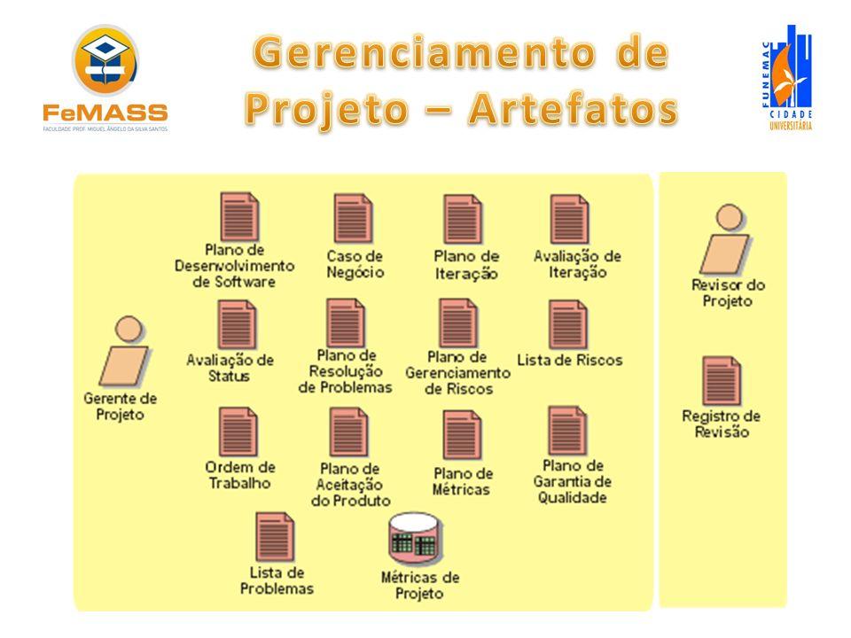 Gerenciamento de Projeto – Artefatos