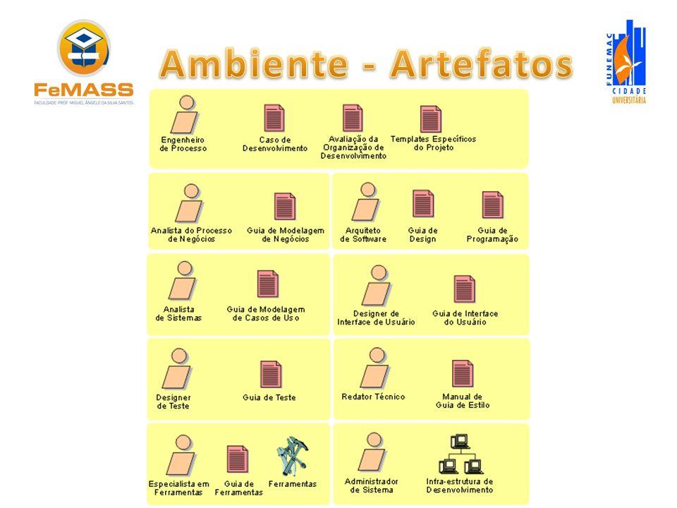 Ambiente - Artefatos