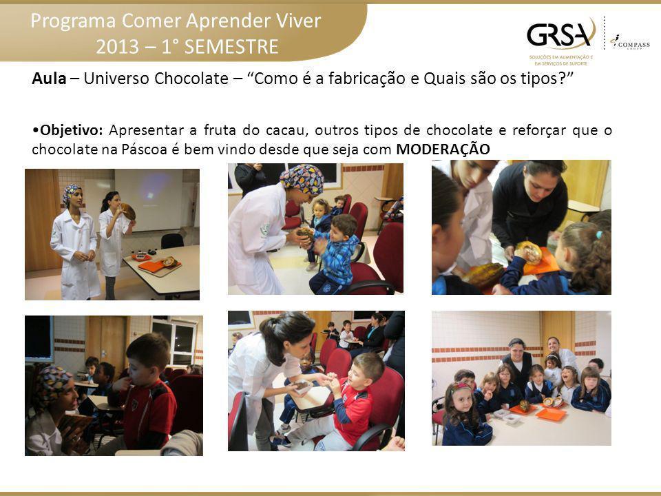 Programa Comer Aprender Viver 2013 – 1° SEMESTRE