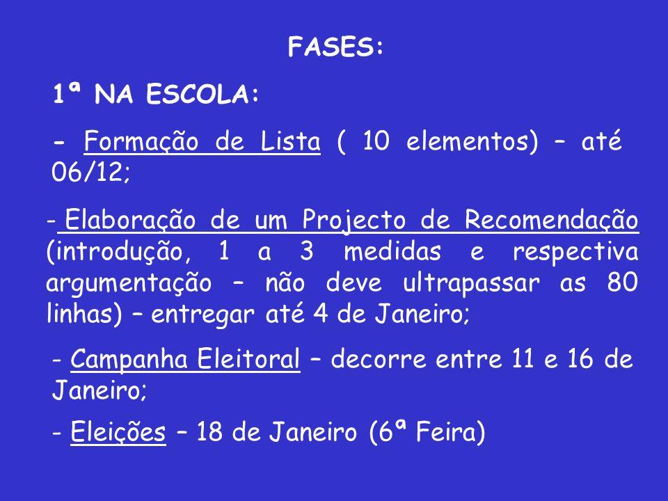 FASES: 1ª NA ESCOLA: - Formação de Lista ( 10 elementos) – até 06/12;