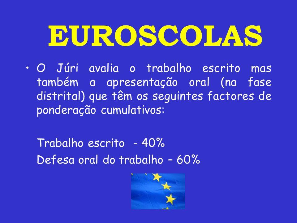 EUROSCOLAS