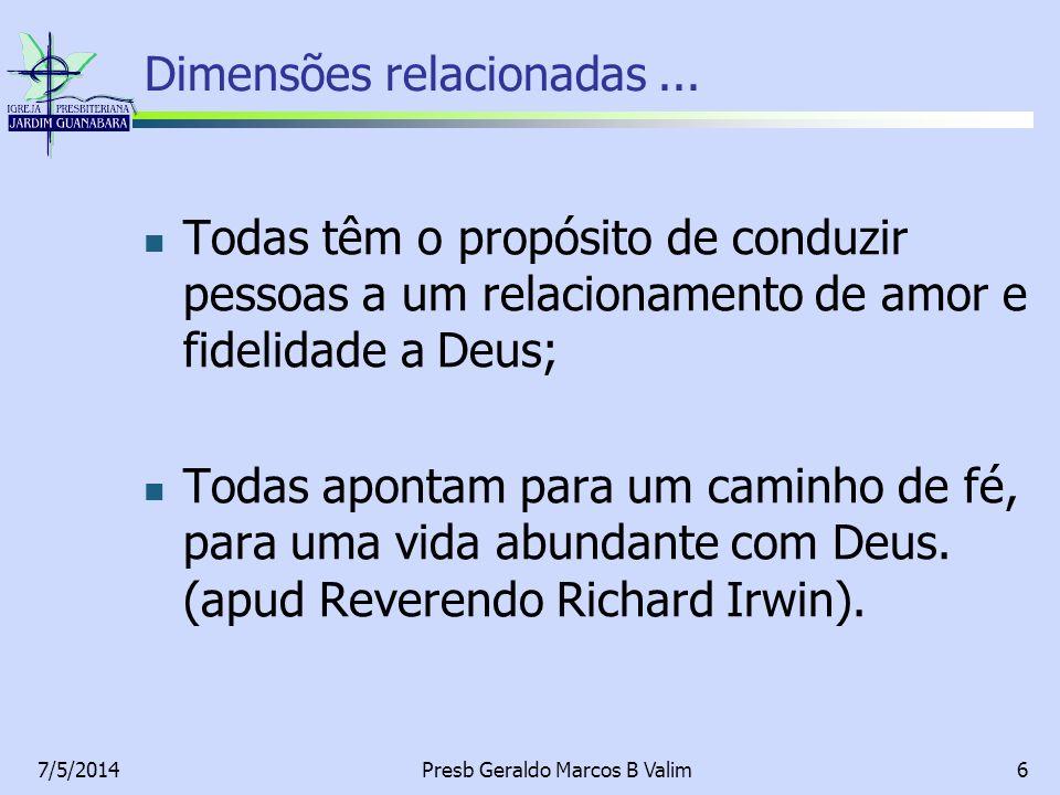 Dimensões relacionadas ...