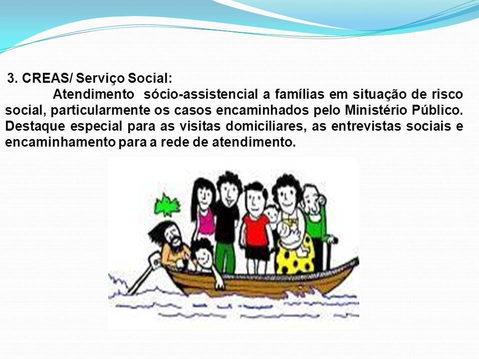 3. CREAS/ Serviço Social: