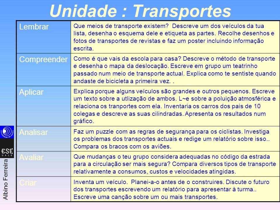 Unidade : Transportes Lembrar Compreender Aplicar Analisar Avaliar