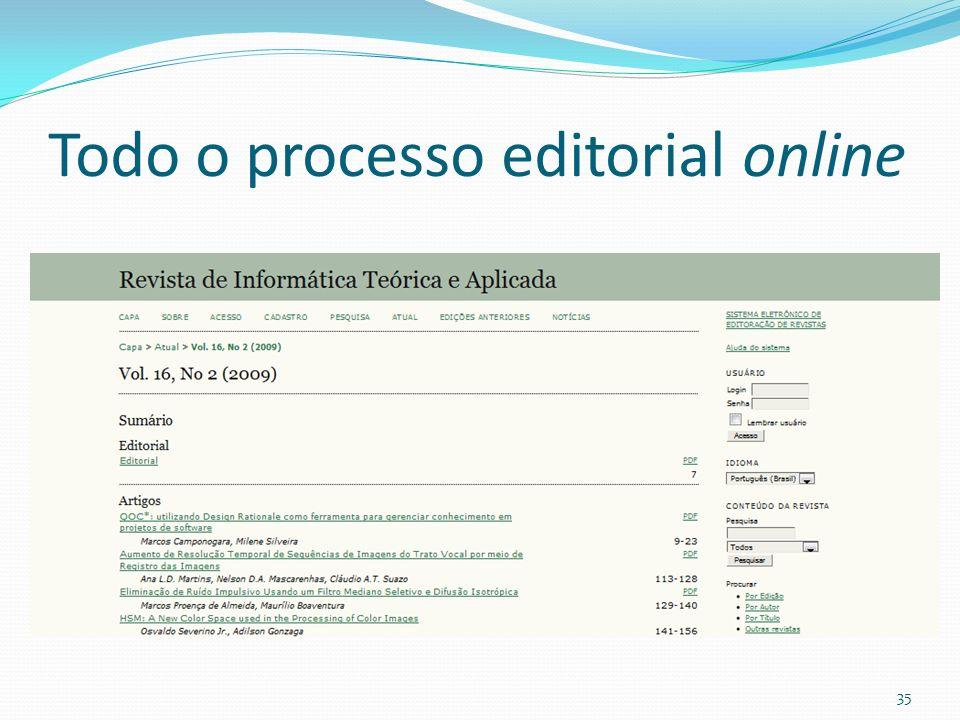 Todo o processo editorial online