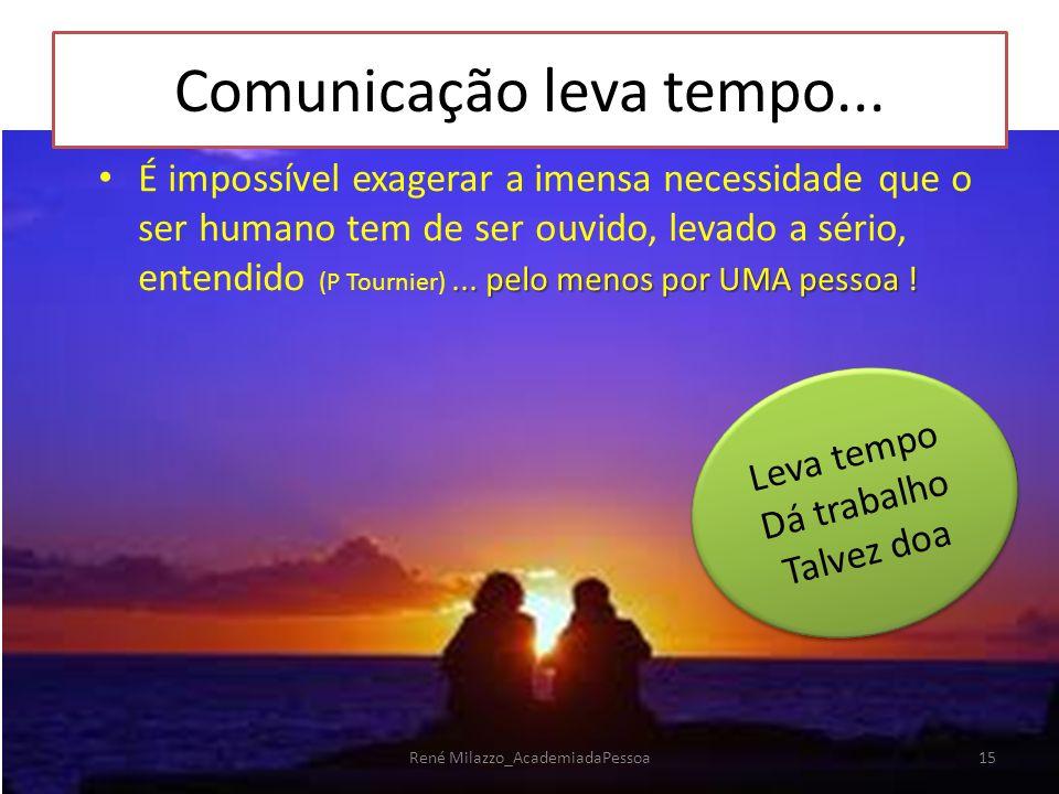 Comunicação leva tempo...