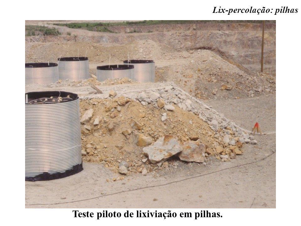 Teste piloto de lixiviação em pilhas.