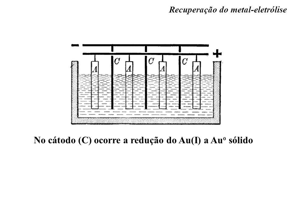 No cátodo (C) ocorre a redução do Au(I) a Auo sólido