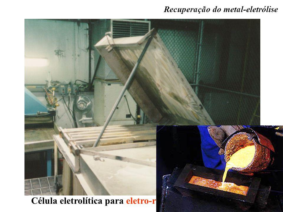 Célula eletrolítica para eletro-recuperação de ouro.