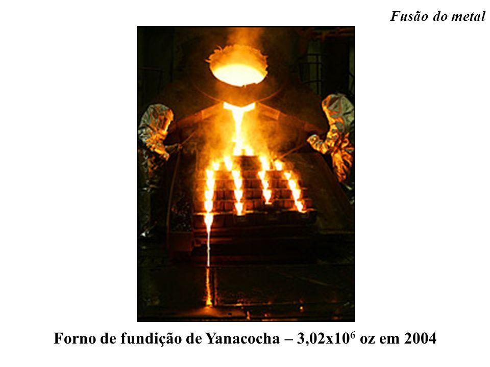 Forno de fundição de Yanacocha – 3,02x106 oz em 2004