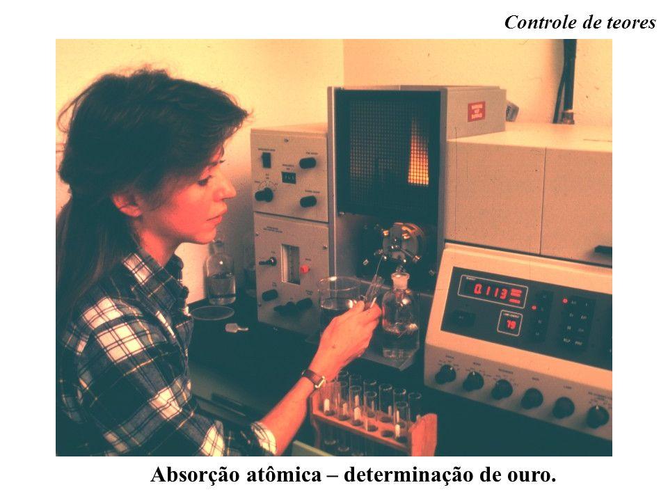 Absorção atômica – determinação de ouro.