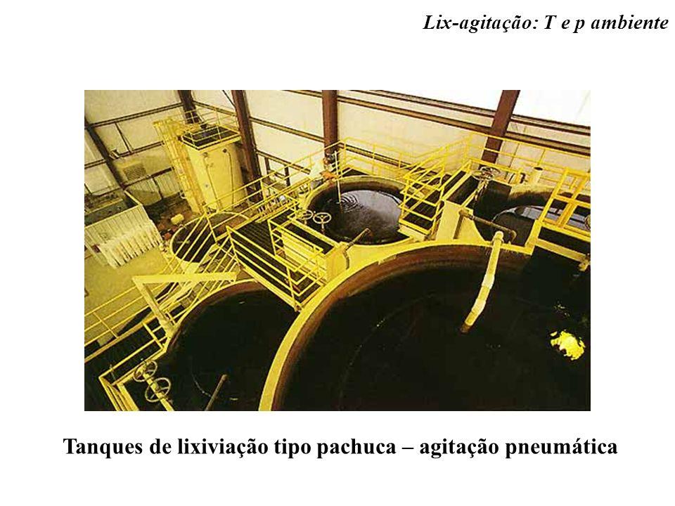 Tanques de lixiviação tipo pachuca – agitação pneumática