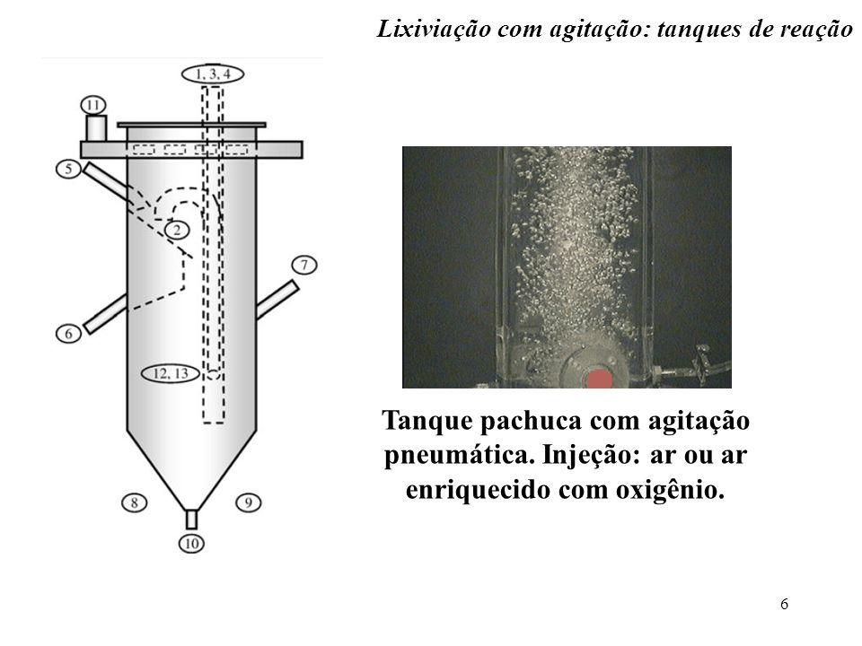 Lixiviação com agitação: tanques de reação
