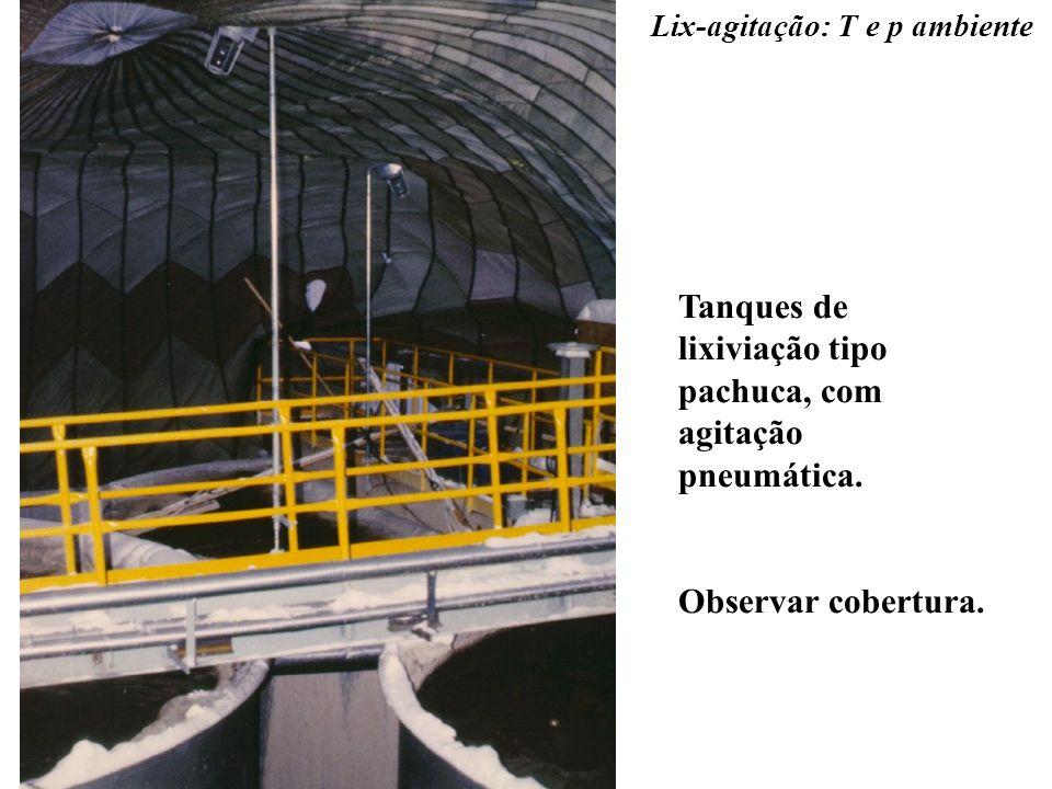 Tanques de lixiviação tipo pachuca, com agitação pneumática.