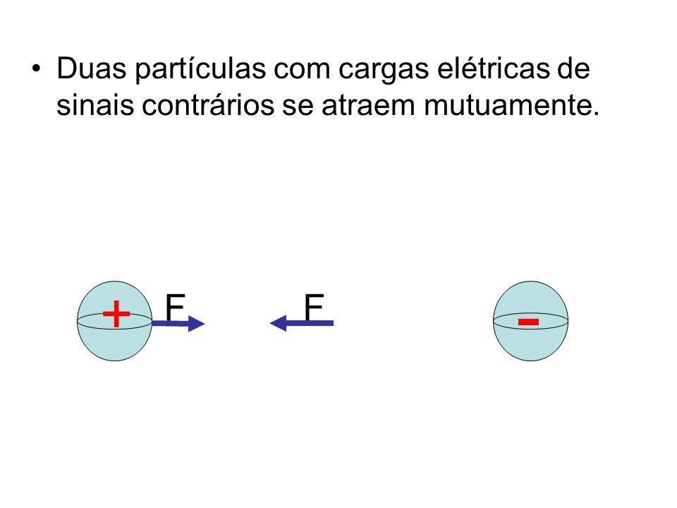 Duas partículas com cargas elétricas de sinais contrários se atraem mutuamente.