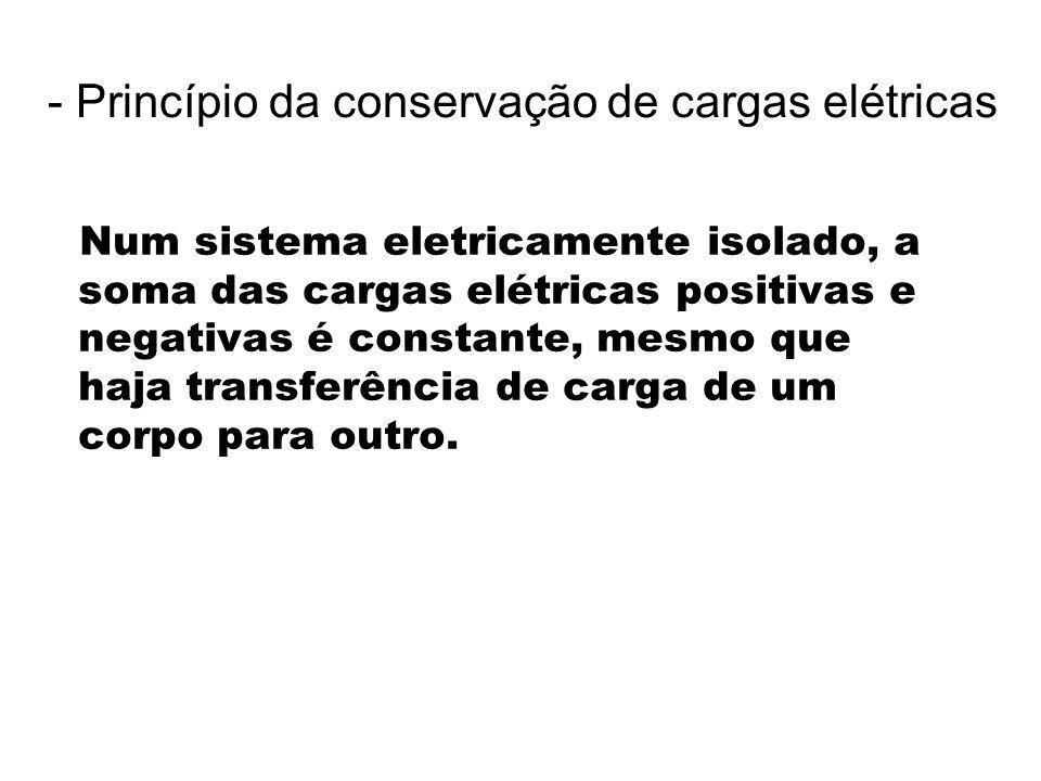 - Princípio da conservação de cargas elétricas