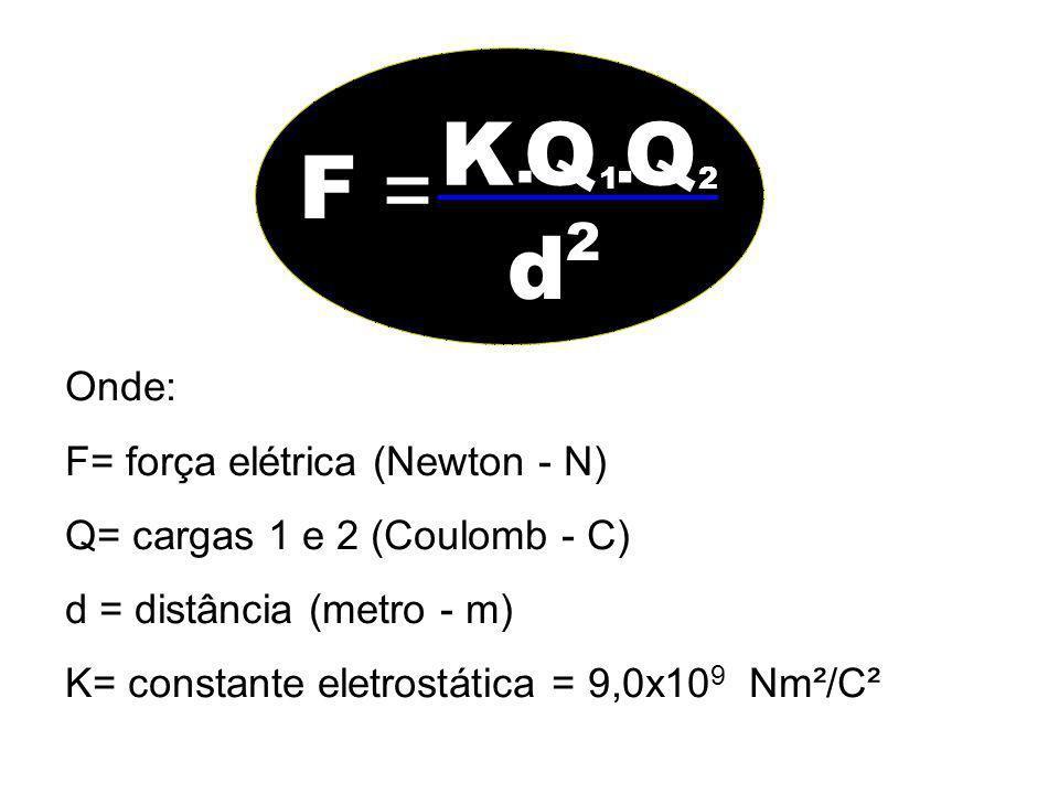 K Q Q F = d . . 2 Onde: F= força elétrica (Newton - N)