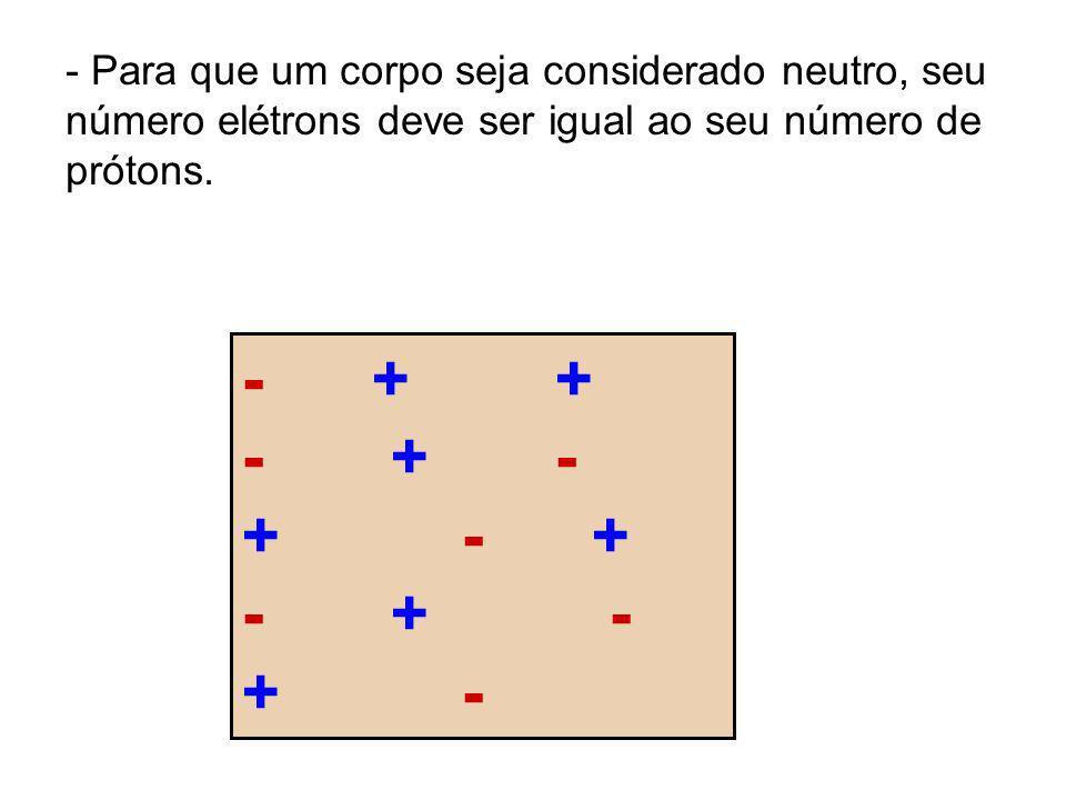 - Para que um corpo seja considerado neutro, seu número elétrons deve ser igual ao seu número de prótons.