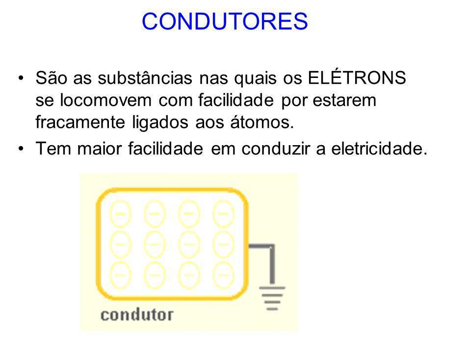 CONDUTORES São as substâncias nas quais os ELÉTRONS se locomovem com facilidade por estarem fracamente ligados aos átomos.