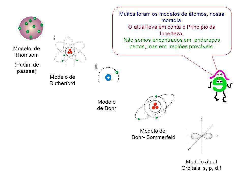 Muitos foram os modelos de átomos, nossa moradia.
