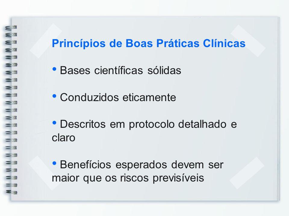 Princípios de Boas Práticas Clínicas