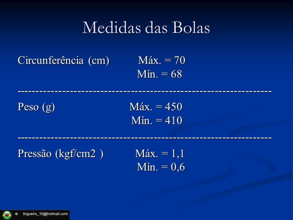 Medidas das Bolas Circunferência (cm) Máx. = 70 Mín. = 68