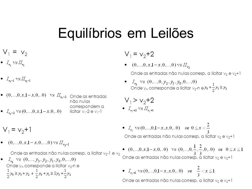 Equilíbrios em Leilões