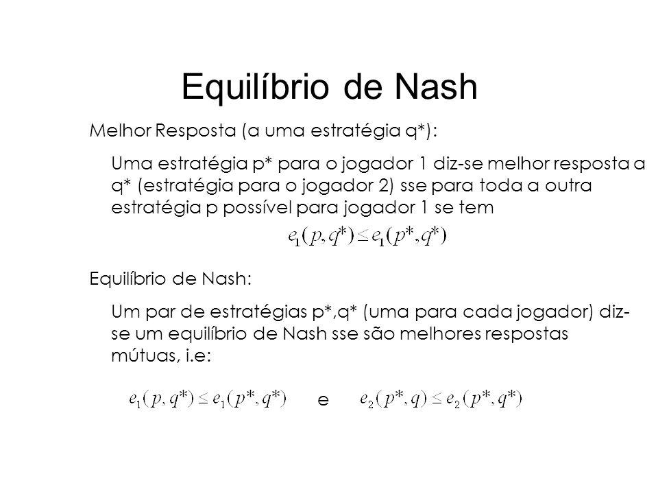 Equilíbrio de Nash Melhor Resposta (a uma estratégia q*):