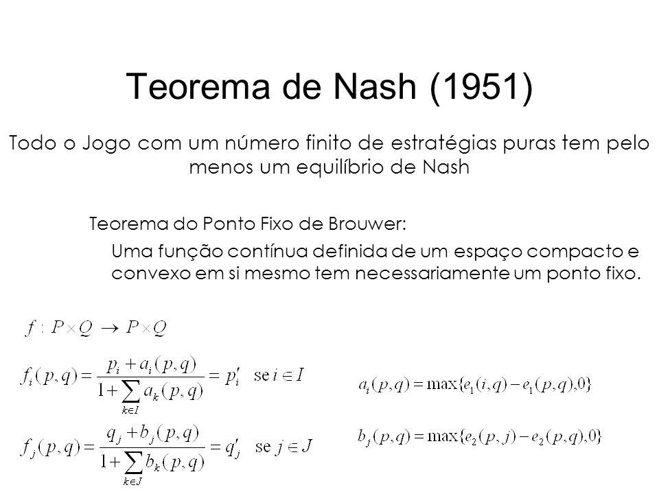 Teorema de Nash (1951) Todo o Jogo com um número finito de estratégias puras tem pelo menos um equilíbrio de Nash.