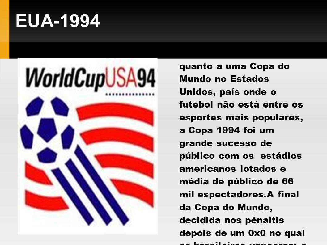 EUA-1994