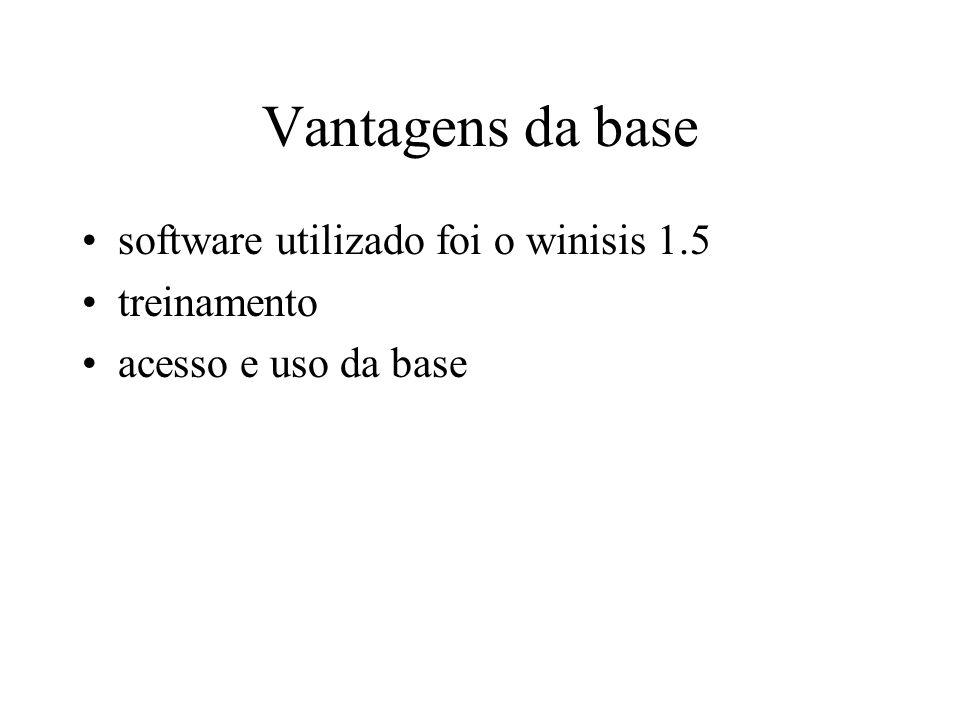 Vantagens da base software utilizado foi o winisis 1.5 treinamento