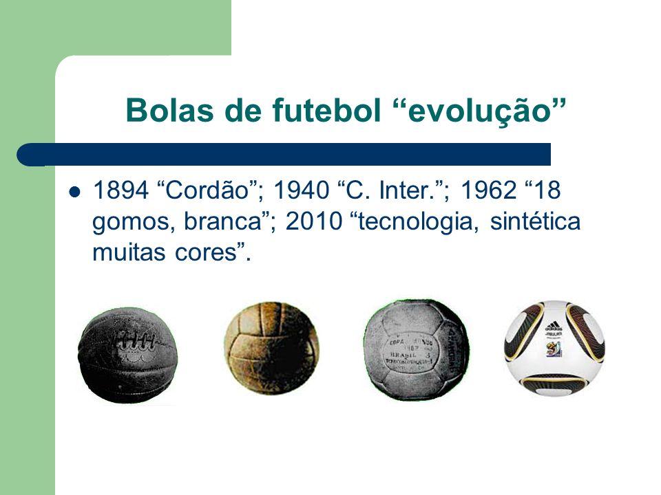Bolas de futebol evolução