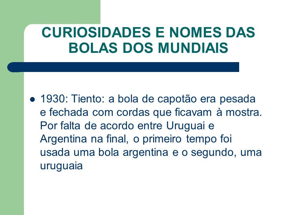 CURIOSIDADES E NOMES DAS BOLAS DOS MUNDIAIS
