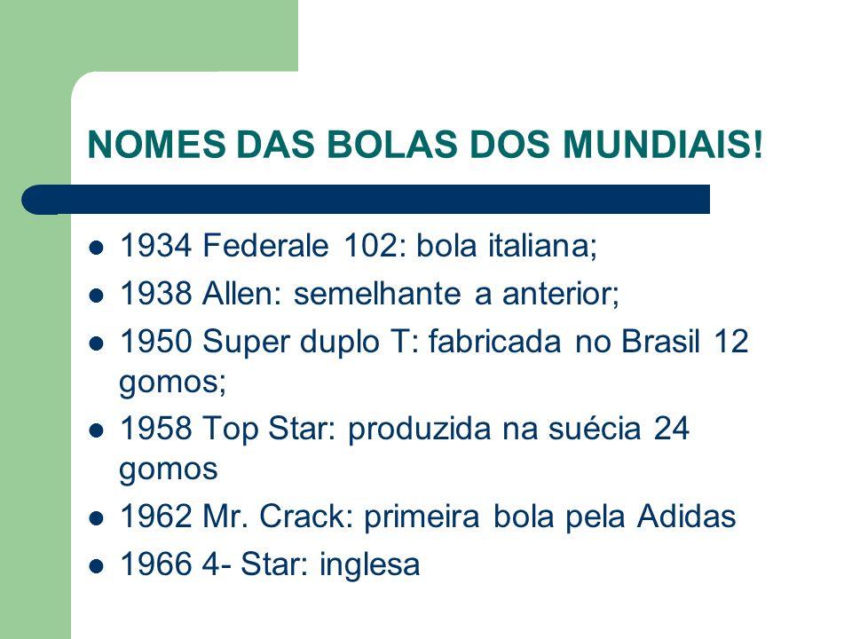 NOMES DAS BOLAS DOS MUNDIAIS!