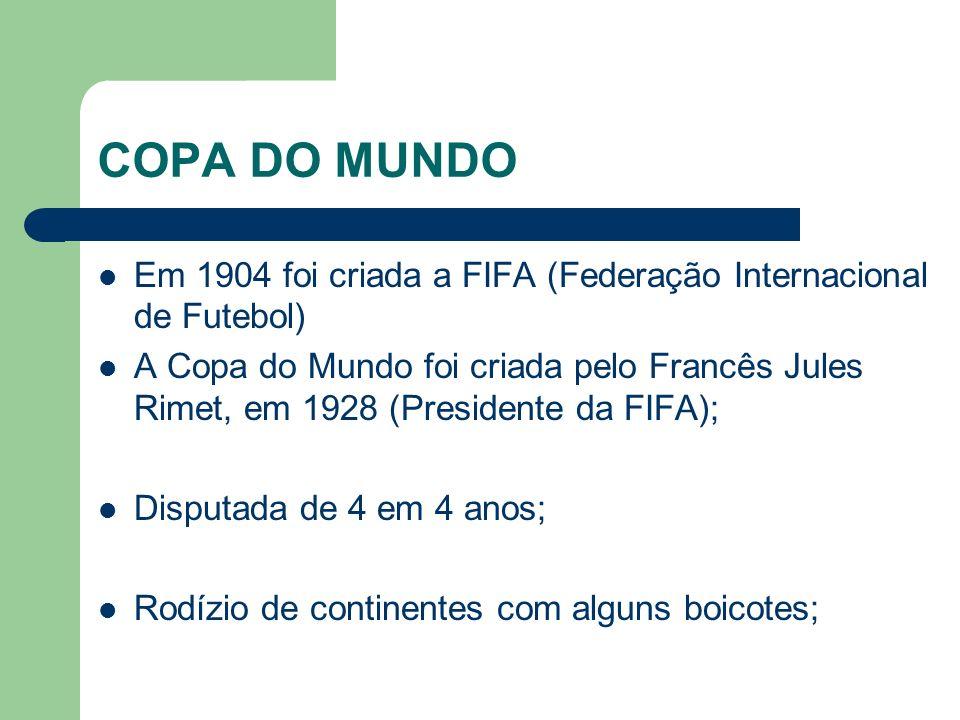 COPA DO MUNDO Em 1904 foi criada a FIFA (Federação Internacional de Futebol)
