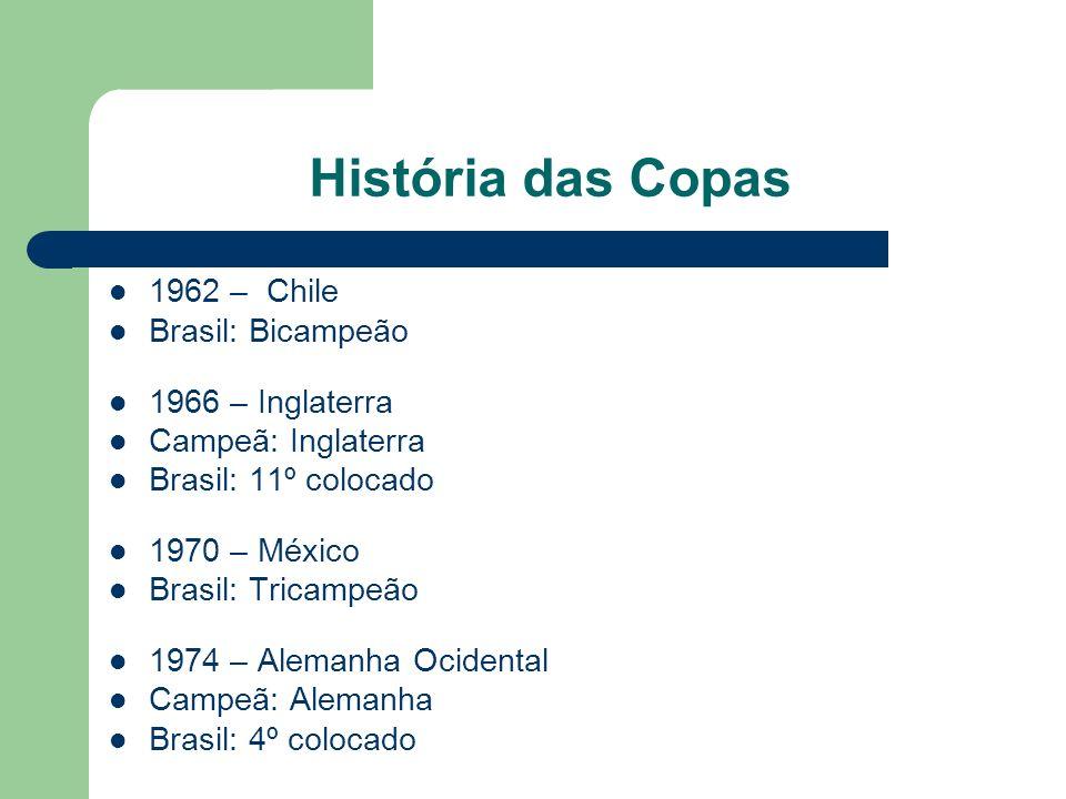 História das Copas 1962 – Chile Brasil: Bicampeão 1966 – Inglaterra
