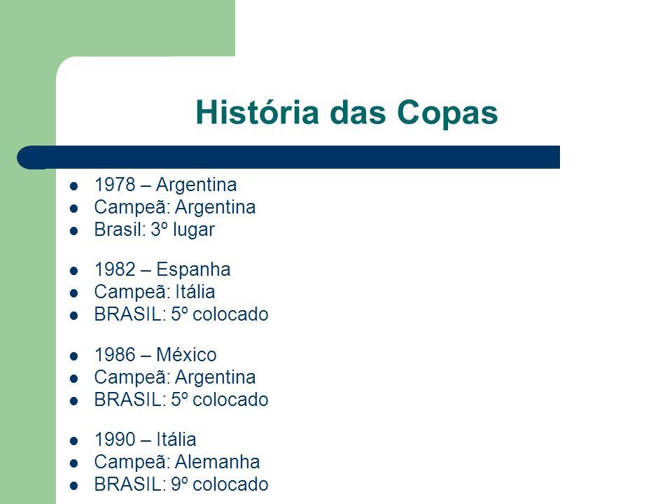 História das Copas 1978 – Argentina Campeã: Argentina Brasil: 3º lugar