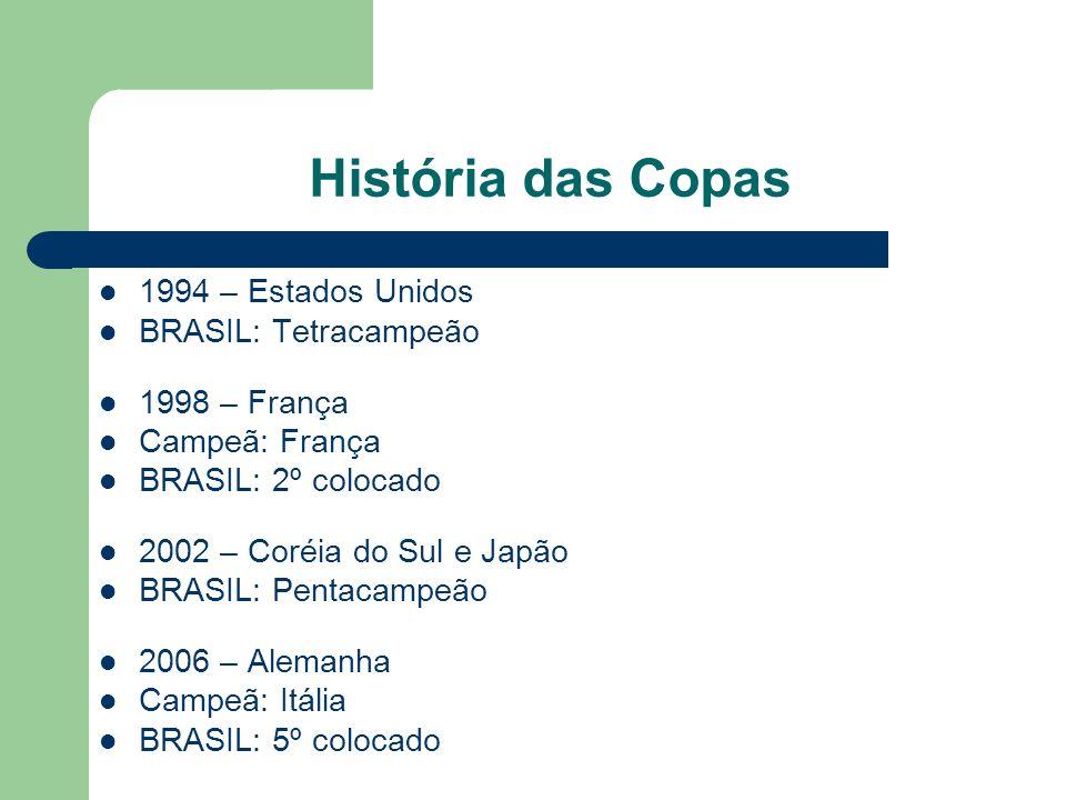 História das Copas 1994 – Estados Unidos BRASIL: Tetracampeão