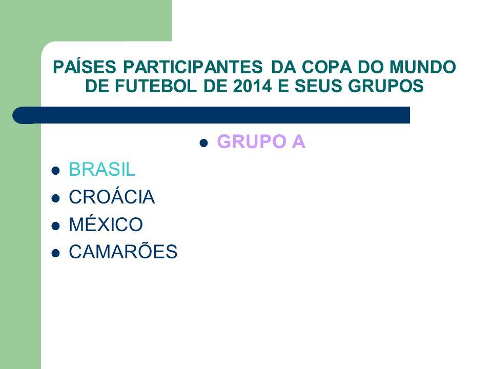 PAÍSES PARTICIPANTES DA COPA DO MUNDO DE FUTEBOL DE 2014 E SEUS GRUPOS