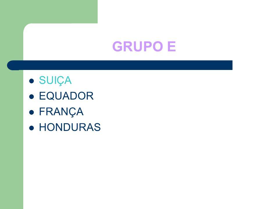 GRUPO E SUIÇA EQUADOR FRANÇA HONDURAS
